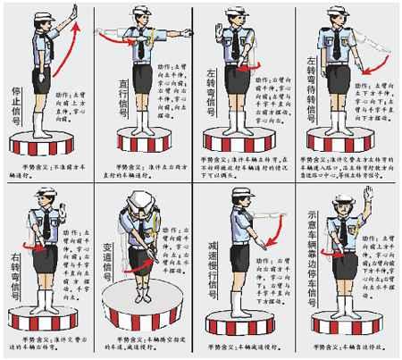 交通标志与交警手势图