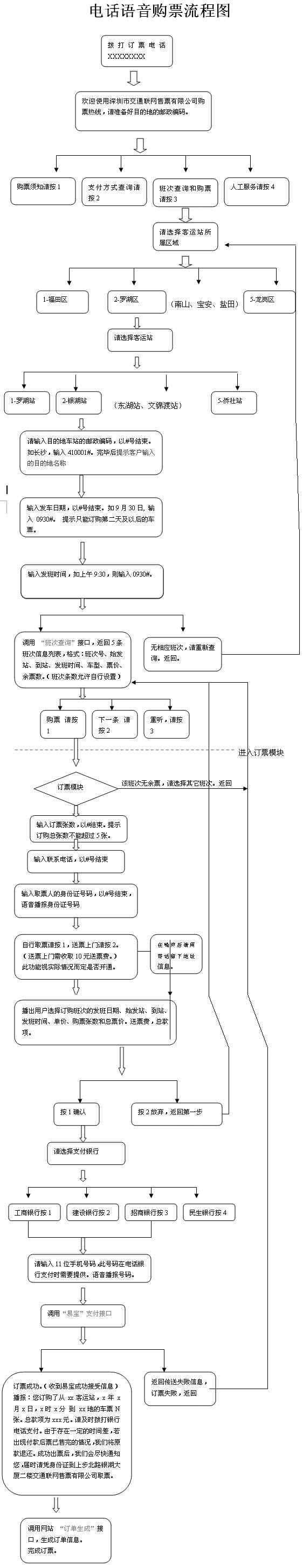 深圳长途汽车电话订票指南